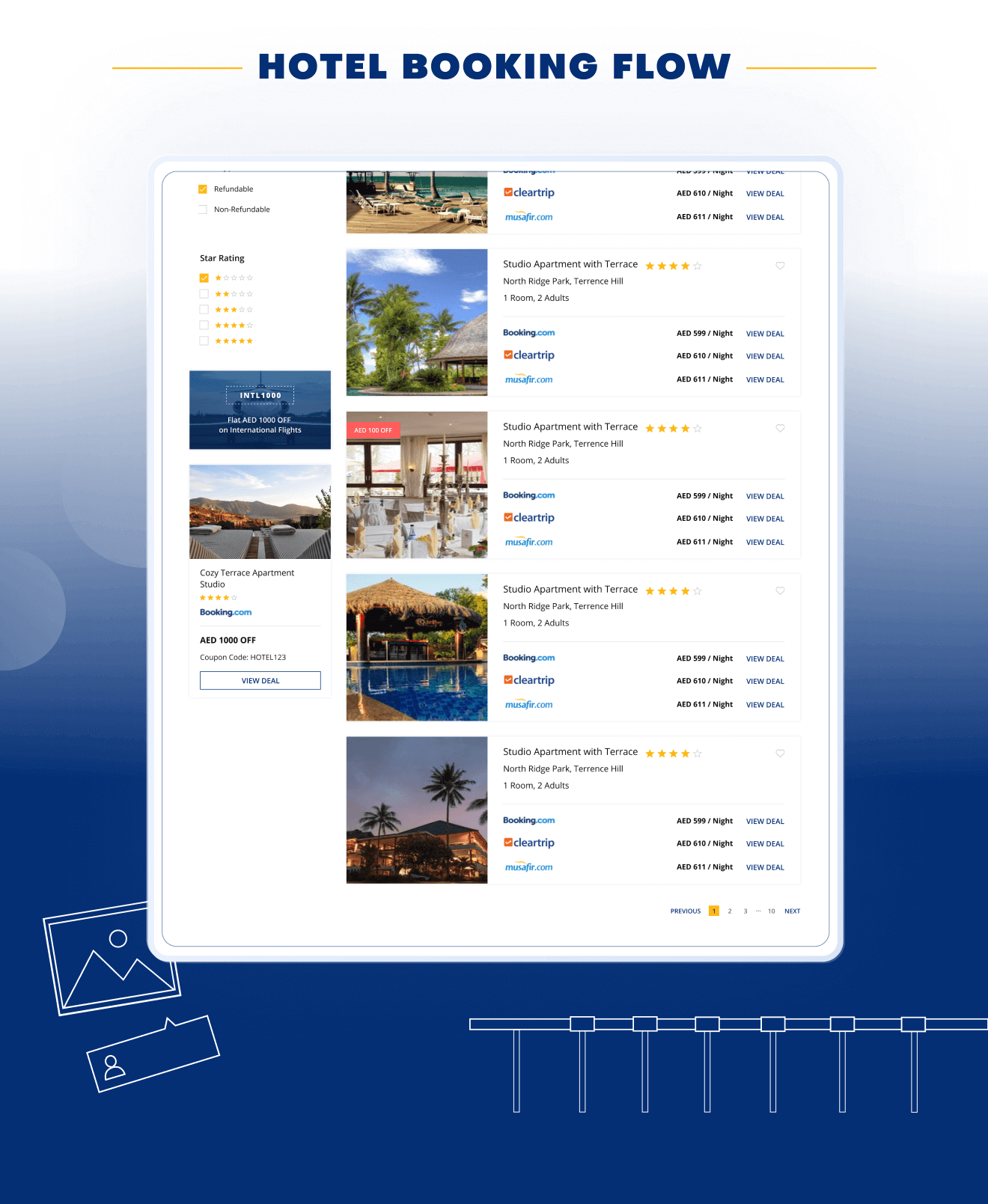 Hotel-Booking-Flow-Skyshopper